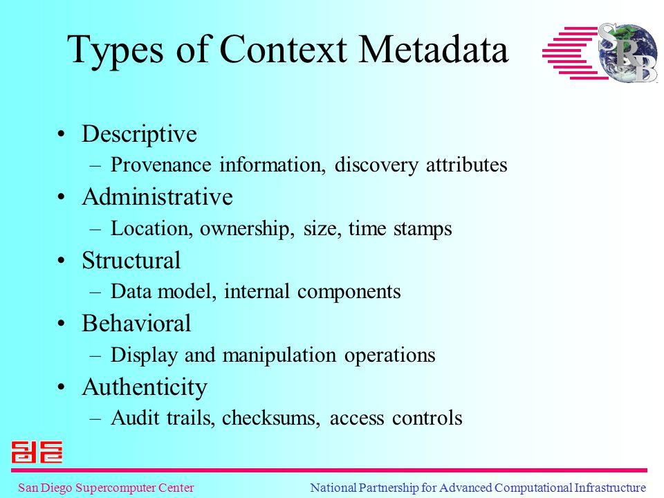 San Diego Supercomputer Center National Partnership for Advanced Computational Infrastructure Types of Context Metadata Descriptive –Provenance inform