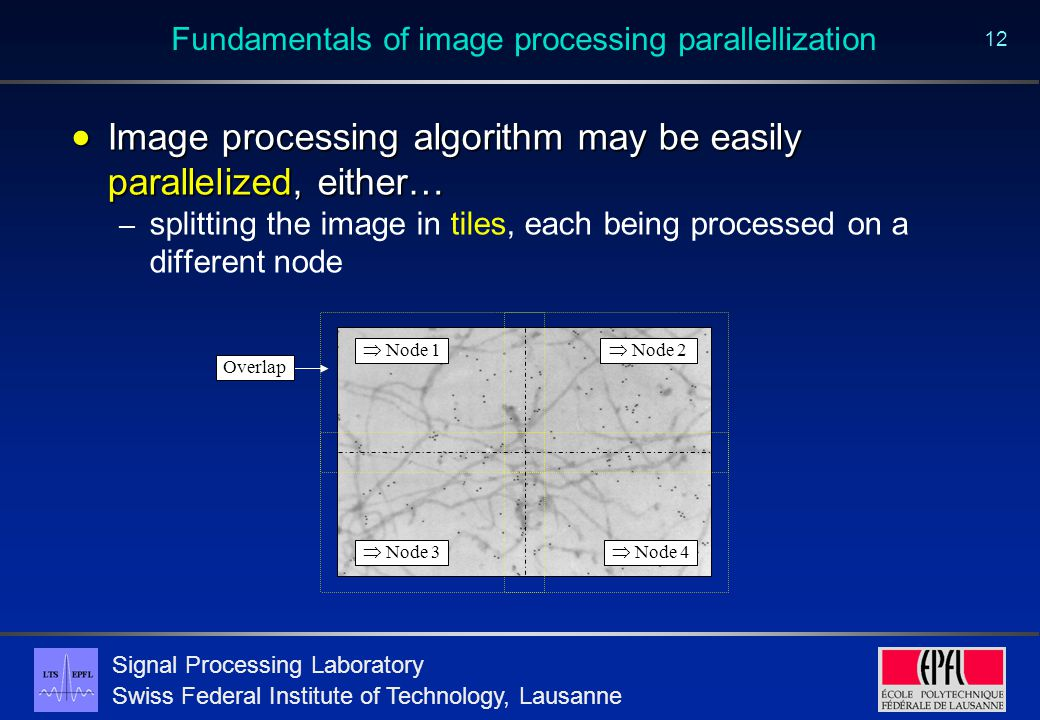 Signal Processing Laboratory Swiss Federal Institute of Technology, Lausanne 12 Fundamentals of image processing parallellization  Image processing a