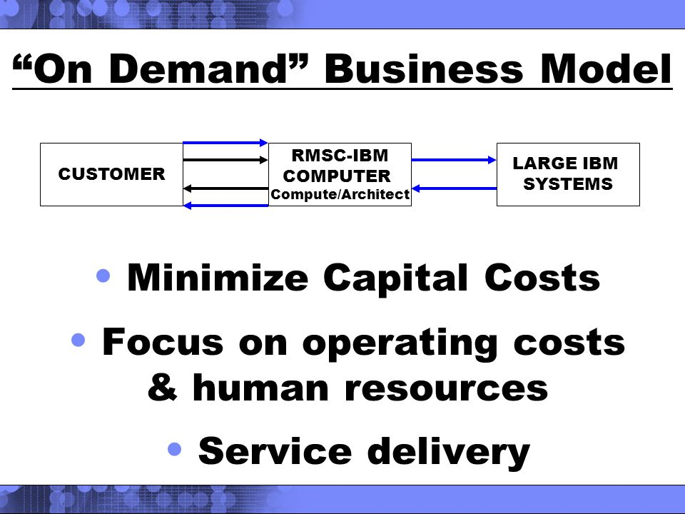 On Demand Business Model Minimize Capital Costs Focus on operating costs & human resources Service delivery CUSTOMER RMSC-IBM COMPUTER Compute/Architect LARGE IBM SYSTEMS