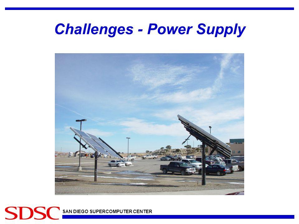 SAN DIEGO SUPERCOMPUTER CENTER Challenges - Power Supply