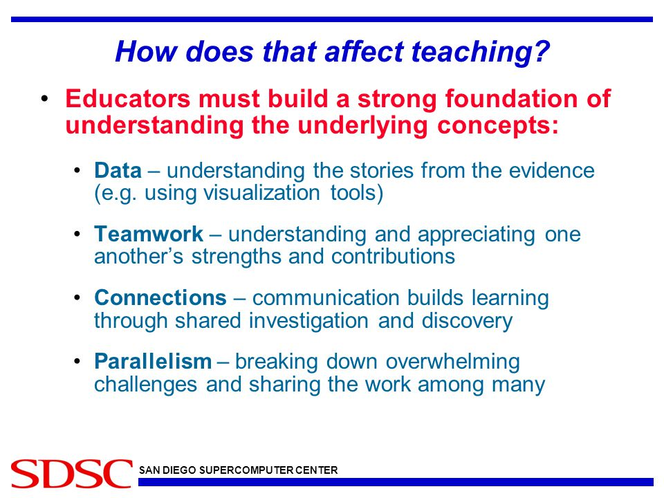 How does that affect teaching.