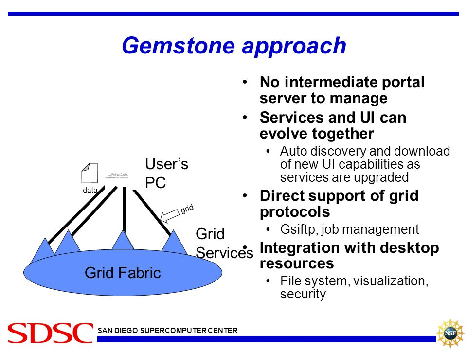 SAN DIEGO SUPERCOMPUTER CENTER Gemstone approach No intermediate portal server to manage Services and UI can evolve together Auto discovery and download of new UI capabilities as services are upgraded Direct support of grid protocols Gsiftp, job management Integration with desktop resources File system, visualization, security Grid Services User's PC Grid Fabric data grid