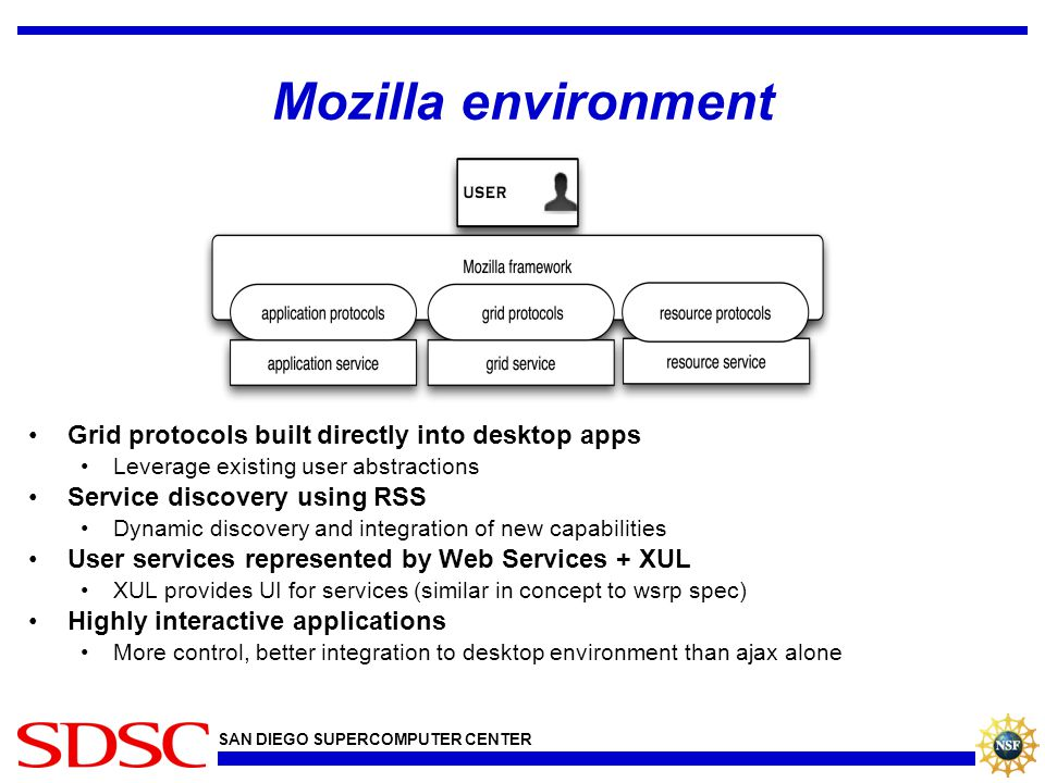 SAN DIEGO SUPERCOMPUTER CENTER Mozilla environment Grid protocols built directly into desktop apps Leverage existing user abstractions Service discove