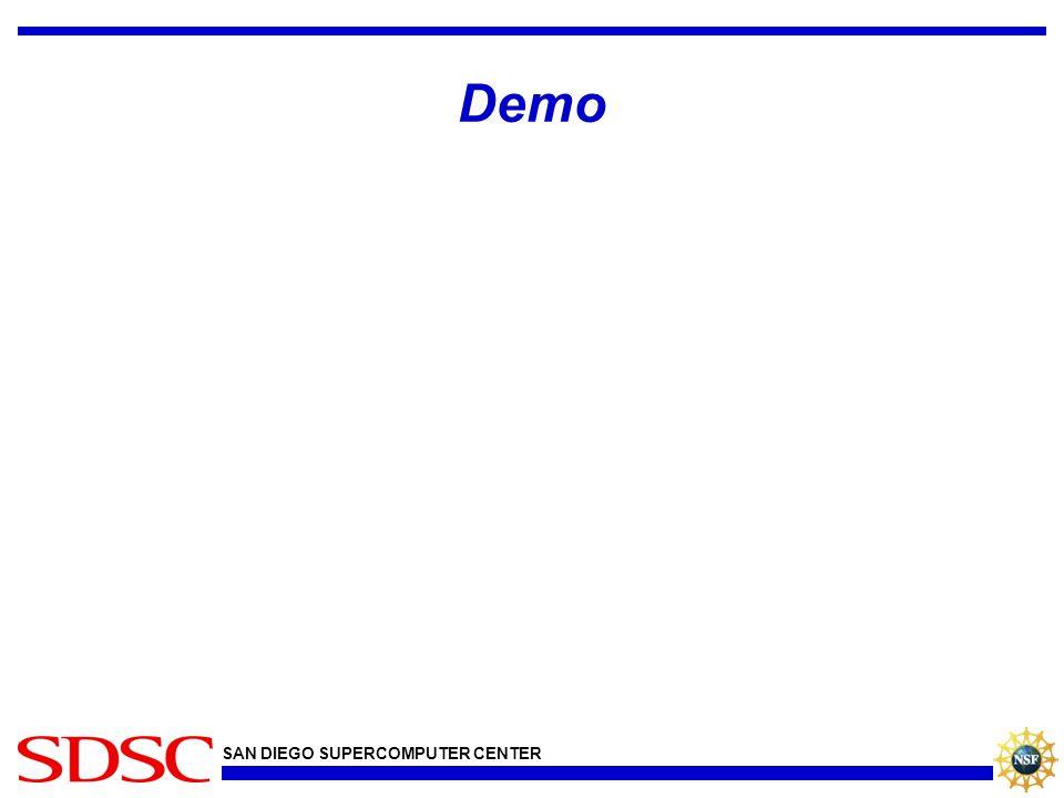 SAN DIEGO SUPERCOMPUTER CENTER Demo