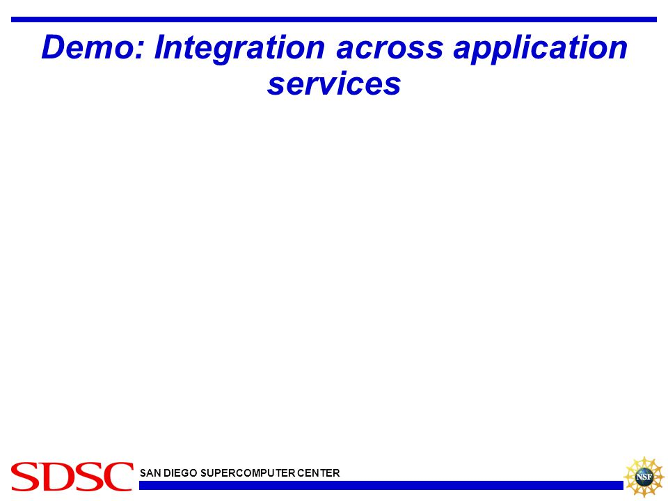 SAN DIEGO SUPERCOMPUTER CENTER Demo: Integration across application services
