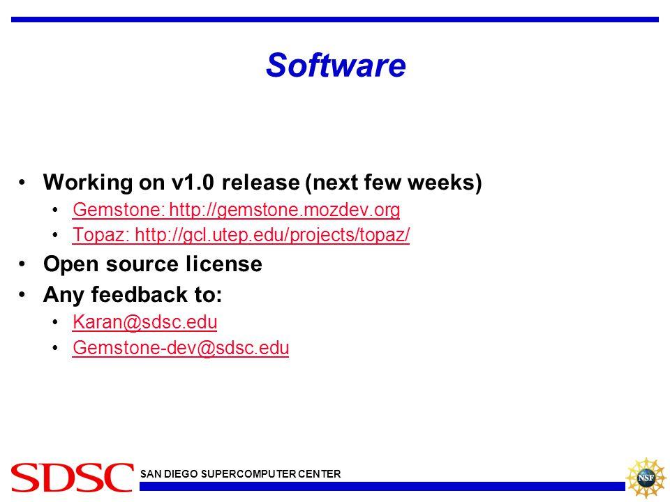 SAN DIEGO SUPERCOMPUTER CENTER Software Working on v1.0 release (next few weeks) Gemstone: http://gemstone.mozdev.org Topaz: http://gcl.utep.edu/projects/topaz/Topaz: http://gcl.utep.edu/projects/topaz/ Open source license Any feedback to: Karan@sdsc.edu Gemstone-dev@sdsc.edu