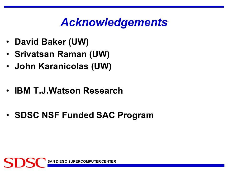 SAN DIEGO SUPERCOMPUTER CENTER Acknowledgements David Baker (UW) Srivatsan Raman (UW) John Karanicolas (UW) IBM T.J.Watson Research SDSC NSF Funded SAC Program