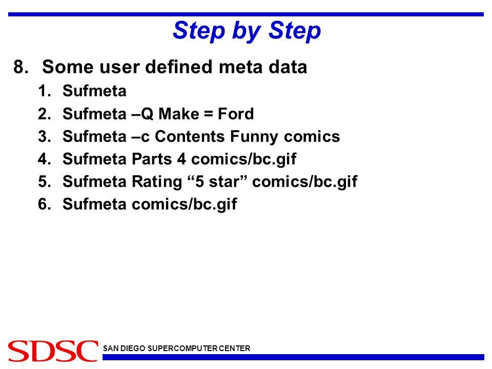 SAN DIEGO SUPERCOMPUTER CENTER Step by Step 8.Some user defined meta data 1.Sufmeta 2.Sufmeta –Q Make = Ford 3.Sufmeta –c Contents Funny comics 4.Sufm