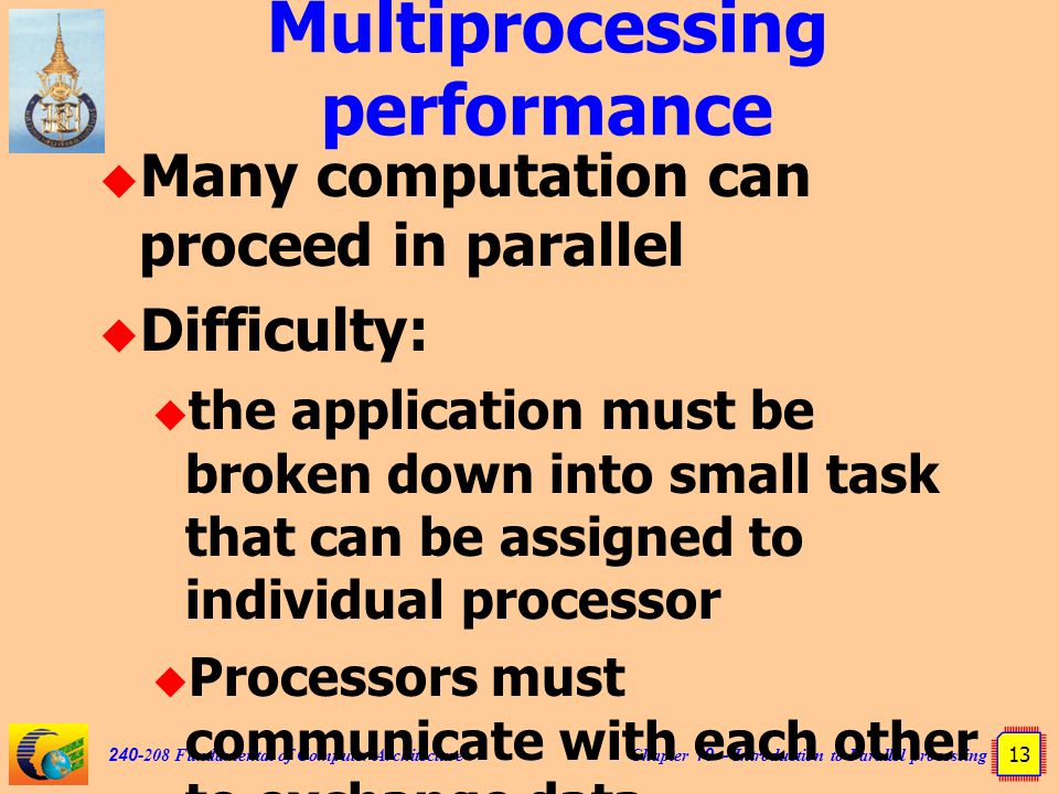 Chapter 10 - Introduction to Parallel processing 13 240-208 Fundamental of Computer Architecture Multiprocessing performance  Many computation can proceed in parallel  Difficulty:  the application must be broken down into small task that can be assigned to individual processor  Processors must communicate with each other to exchange data