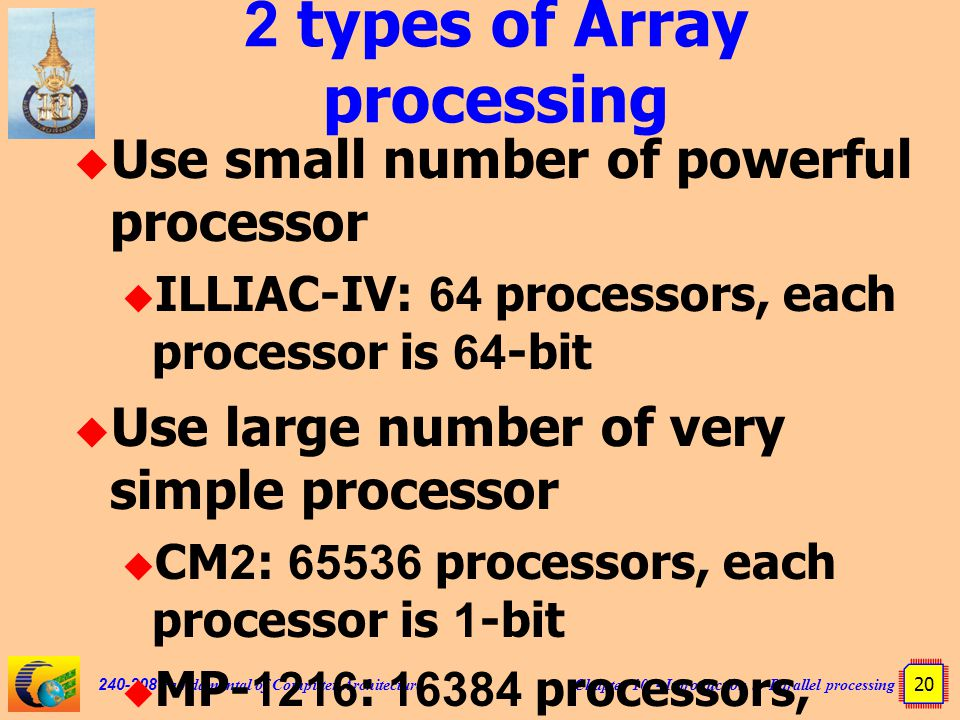 Chapter 10 - Introduction to Parallel processing 20 240-208 Fundamental of Computer Architecture 2 types of Array processing  Use small number of powerful processor  ILLIAC-IV: 64 processors, each processor is 64-bit  Use large number of very simple processor  CM2: 65536 processors, each processor is 1-bit  MP-1216: 16384 processors, each processor is 4-bit  Gamma II plus: 4096 processors, each processor is 8- bit