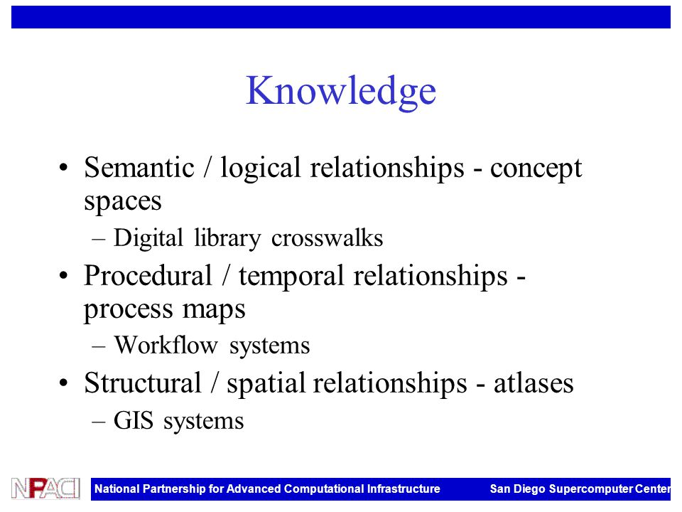 National Partnership for Advanced Computational Infrastructure San Diego Supercomputer Center Knowledge Semantic / logical relationships - concept spaces –Digital library crosswalks Procedural / temporal relationships - process maps –Workflow systems Structural / spatial relationships - atlases –GIS systems