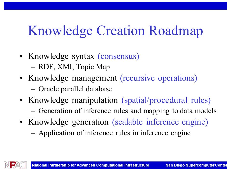National Partnership for Advanced Computational Infrastructure San Diego Supercomputer Center Knowledge Creation Roadmap Knowledge syntax (consensus) –RDF, XMI, Topic Map Knowledge management (recursive operations) –Oracle parallel database Knowledge manipulation (spatial/procedural rules) –Generation of inference rules and mapping to data models Knowledge generation (scalable inference engine) –Application of inference rules in inference engine