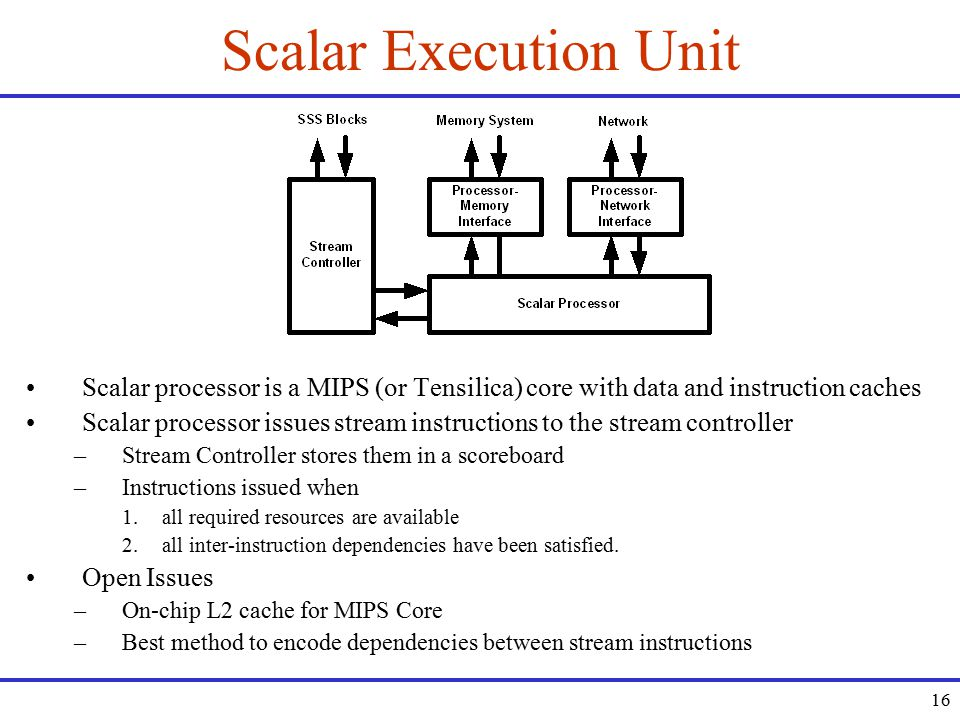 16 Scalar Execution Unit Scalar processor is a MIPS (or Tensilica) core with data and instruction caches Scalar processor issues stream instructions to the stream controller –Stream Controller stores them in a scoreboard –Instructions issued when 1.all required resources are available 2.all inter-instruction dependencies have been satisfied.