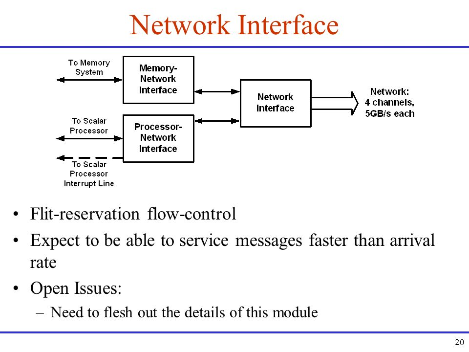 20 Network Interface Flit-reservation flow-control Expect to be able to service messages faster than arrival rate Open Issues: –Need to flesh out the details of this module