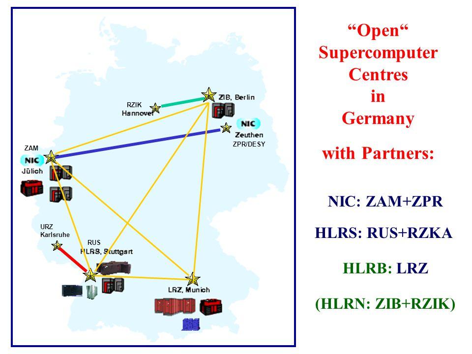 URZ Karlsruhe Open Supercomputer Centres in Germany with Partners: RZIK ZAM ZPR/DESY RUS NIC: ZAM+ZPR HLRS: RUS+RZKA HLRB: LRZ (HLRN: ZIB+RZIK)