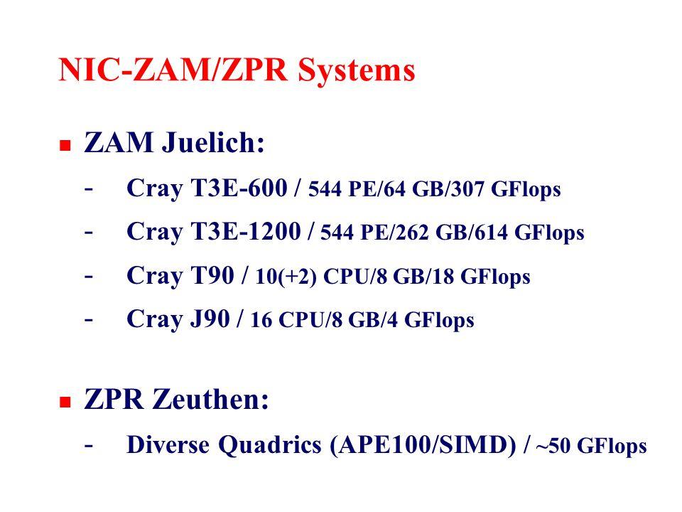 NIC-ZAM/ZPR Systems n ZAM Juelich: - Cray T3E-600 / 544 PE/64 GB/307 GFlops - Cray T3E-1200 / 544 PE/262 GB/614 GFlops - Cray T90 / 10(+2) CPU/8 GB/18 GFlops - Cray J90 / 16 CPU/8 GB/4 GFlops n ZPR Zeuthen: - Diverse Quadrics (APE100/SIMD) / ~50 GFlops