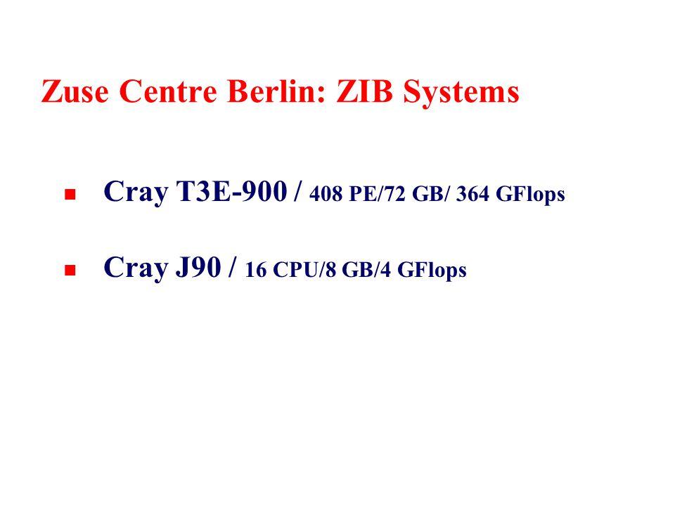 Zuse Centre Berlin: ZIB Systems n Cray T3E-900 / 408 PE/72 GB/ 364 GFlops n Cray J90 / 16 CPU/8 GB/4 GFlops