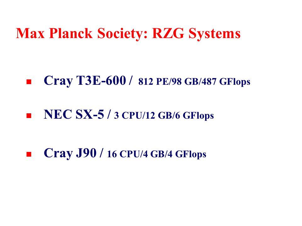 Max Planck Society: RZG Systems n Cray T3E-600 / 812 PE/98 GB/487 GFlops n NEC SX-5 / 3 CPU/12 GB/6 GFlops n Cray J90 / 16 CPU/4 GB/4 GFlops