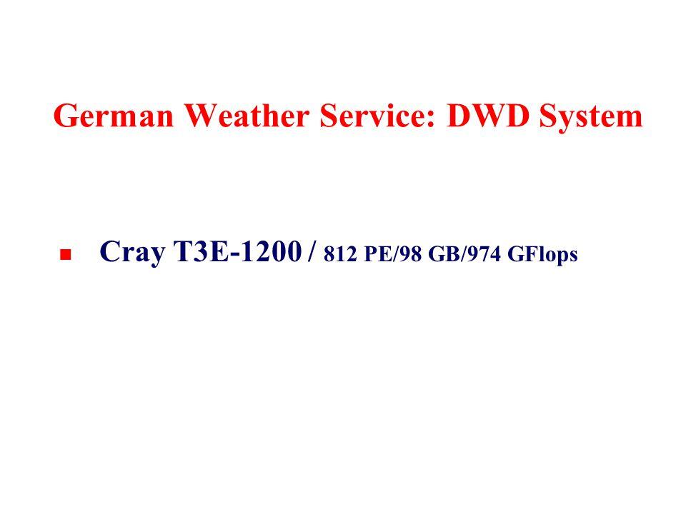 German Weather Service: DWD System n Cray T3E-1200 / 812 PE/98 GB/974 GFlops
