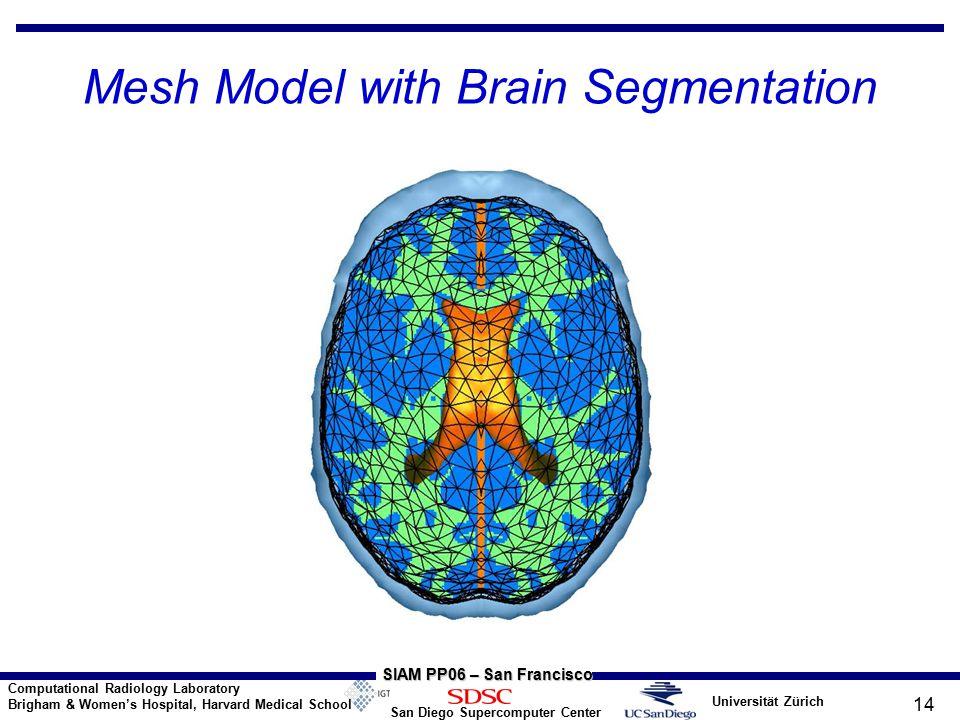 Universität Zürich San Diego Supercomputer Center Computational Radiology Laboratory Brigham & Women's Hospital, Harvard Medical School SIAM PP06 – San Francisco 14 Mesh Model with Brain Segmentation
