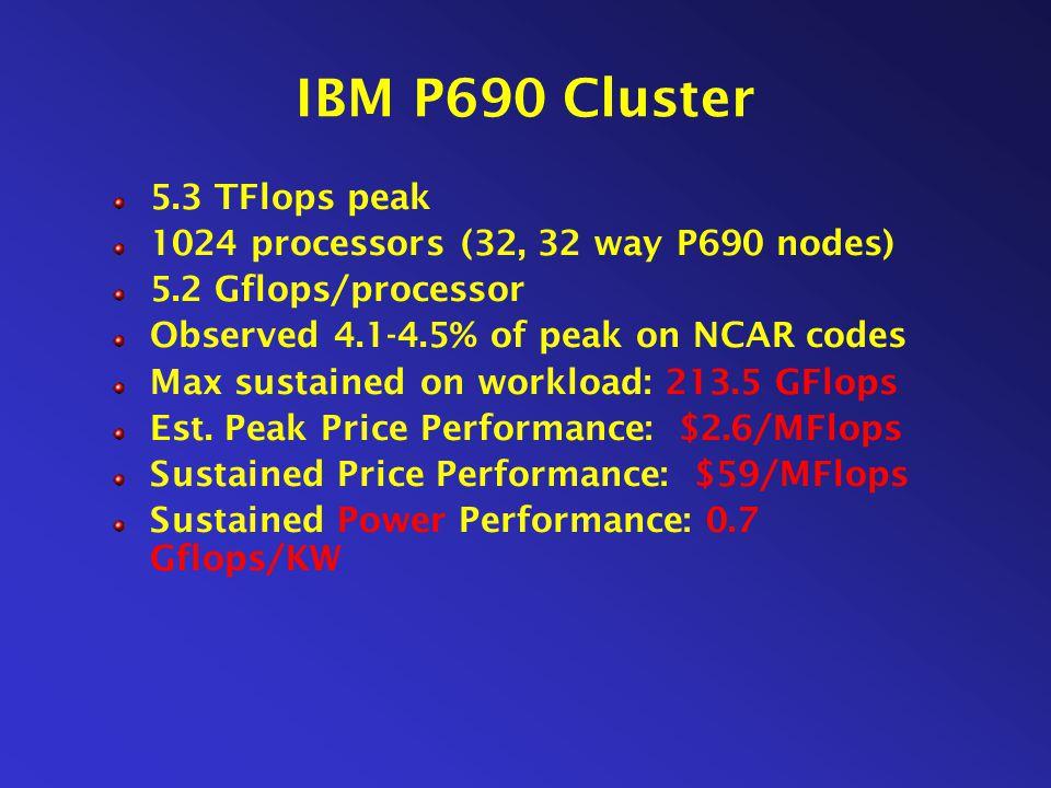 IBM P690 Cluster 5.3 TFlops peak 1024 processors (32, 32 way P690 nodes) 5.2 Gflops/processor Observed 4.1-4.5% of peak on NCAR codes Max sustained on workload: 213.5 GFlops Est.