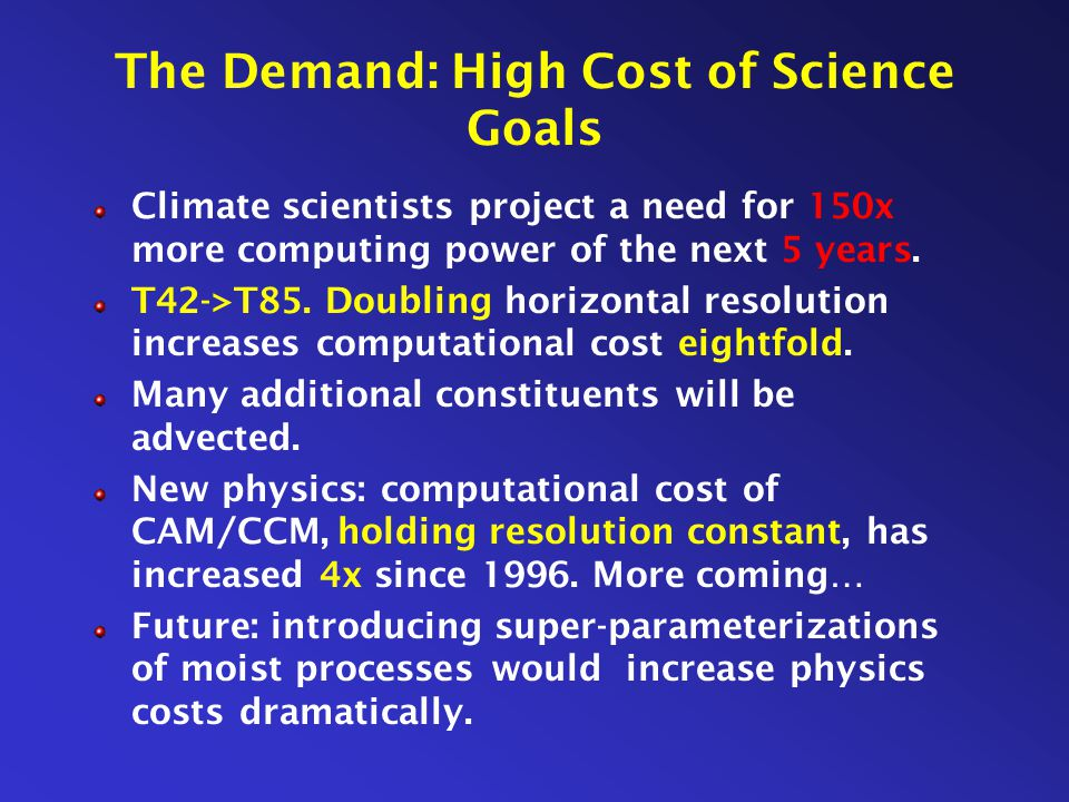 The Demand: High Cost of Science Goals Climate scientists project a need for 150x more computing power of the next 5 years.