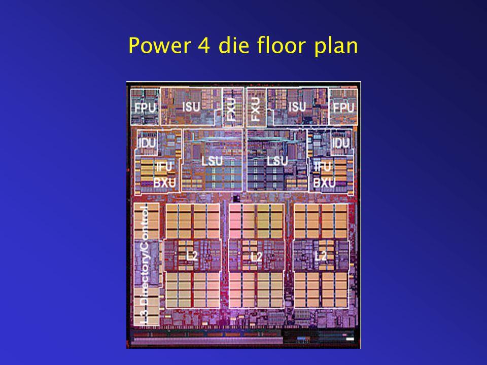 Power 4 die floor plan