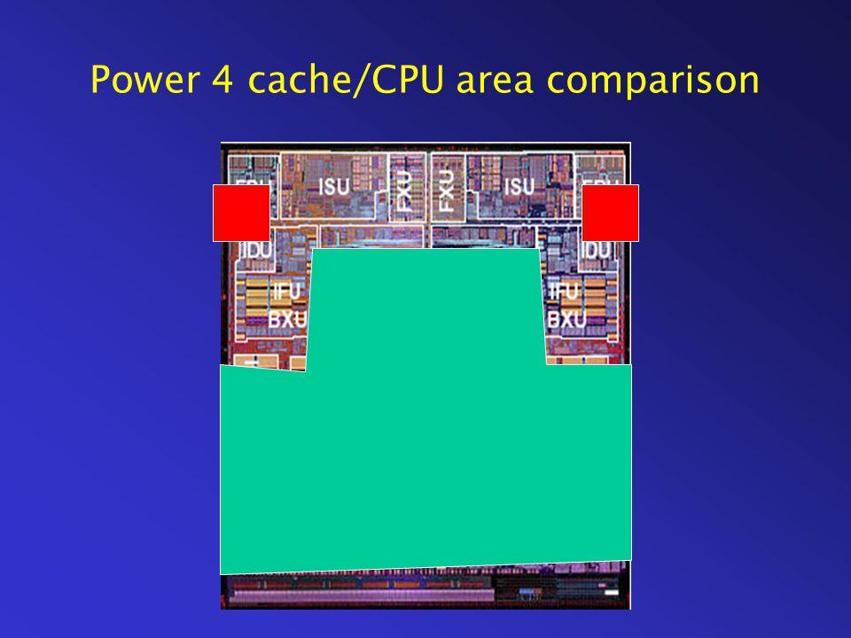 Power 4 cache/CPU area comparison