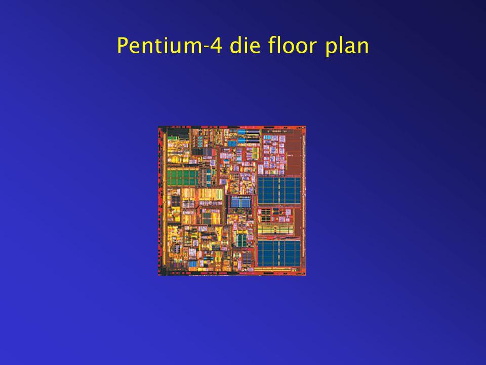 Pentium-4 die floor plan