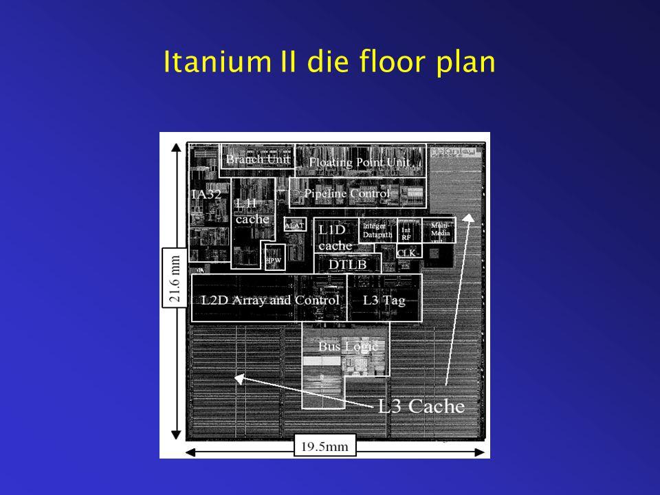 Itanium II die floor plan