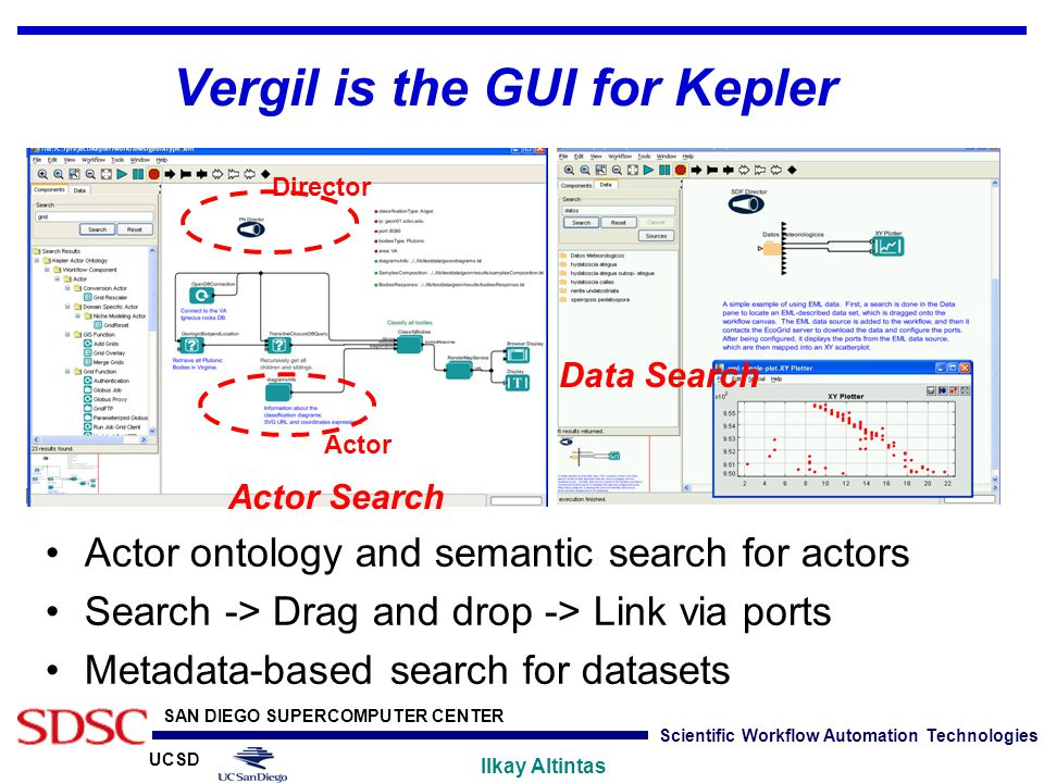 UCSD SAN DIEGO SUPERCOMPUTER CENTER Ilkay Altintas Scientific Workflow Automation Technologies Vergil is the GUI for Kepler Actor ontology and semanti
