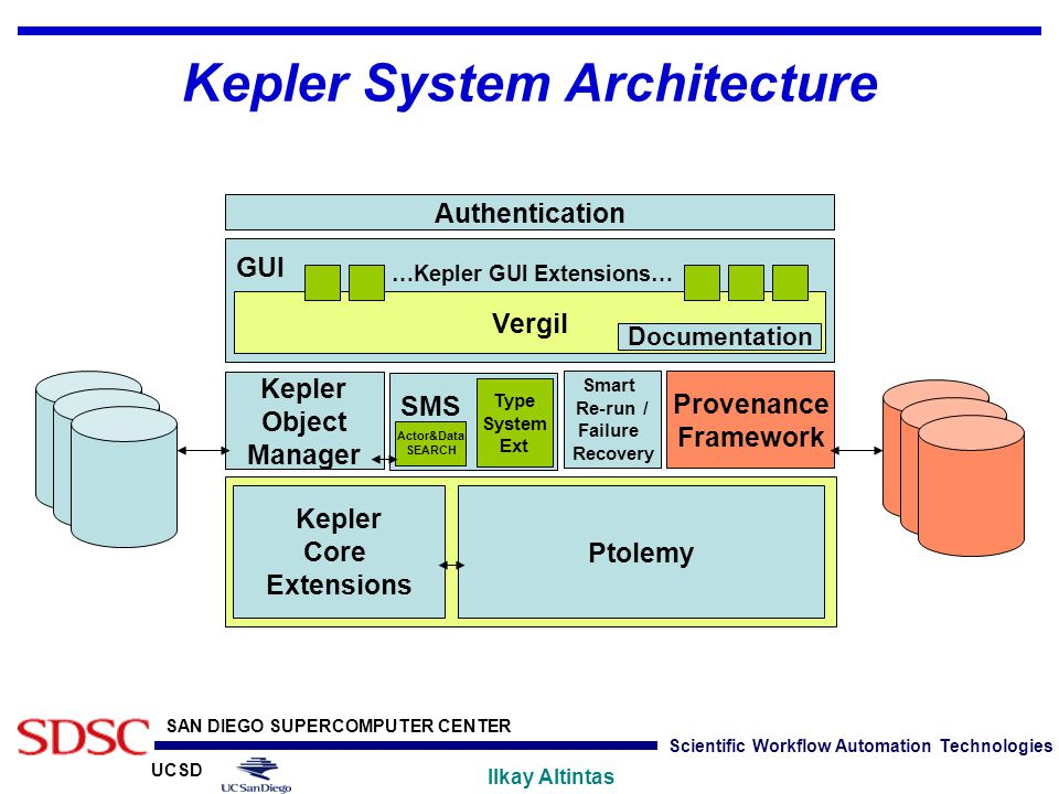 UCSD SAN DIEGO SUPERCOMPUTER CENTER Ilkay Altintas Scientific Workflow Automation Technologies Kepler System Architecture Authentication GUI Vergil SM