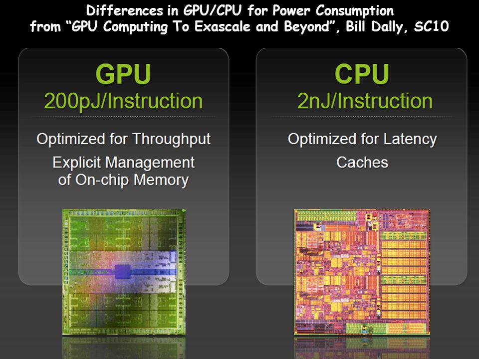 "7 Differences in GPU/CPU for Power Consumption from ""GPU Computing To Exascale and Beyond"", Bill Dally, SC10"