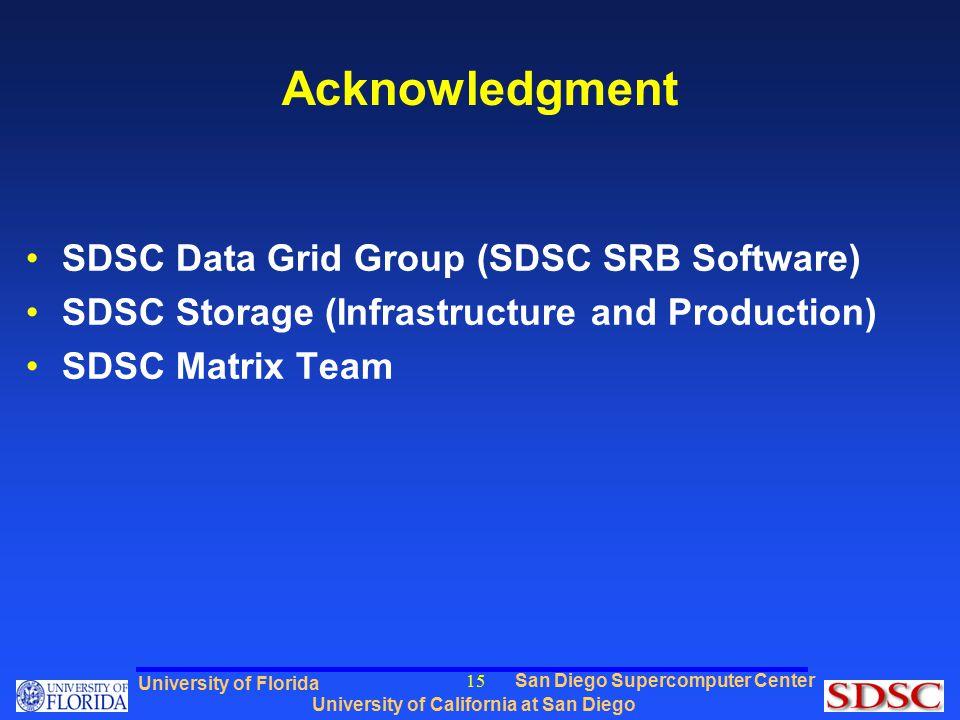 San Diego Supercomputer Center University of California at San Diego University of Florida 15 Acknowledgment SDSC Data Grid Group (SDSC SRB Software) SDSC Storage (Infrastructure and Production) SDSC Matrix Team