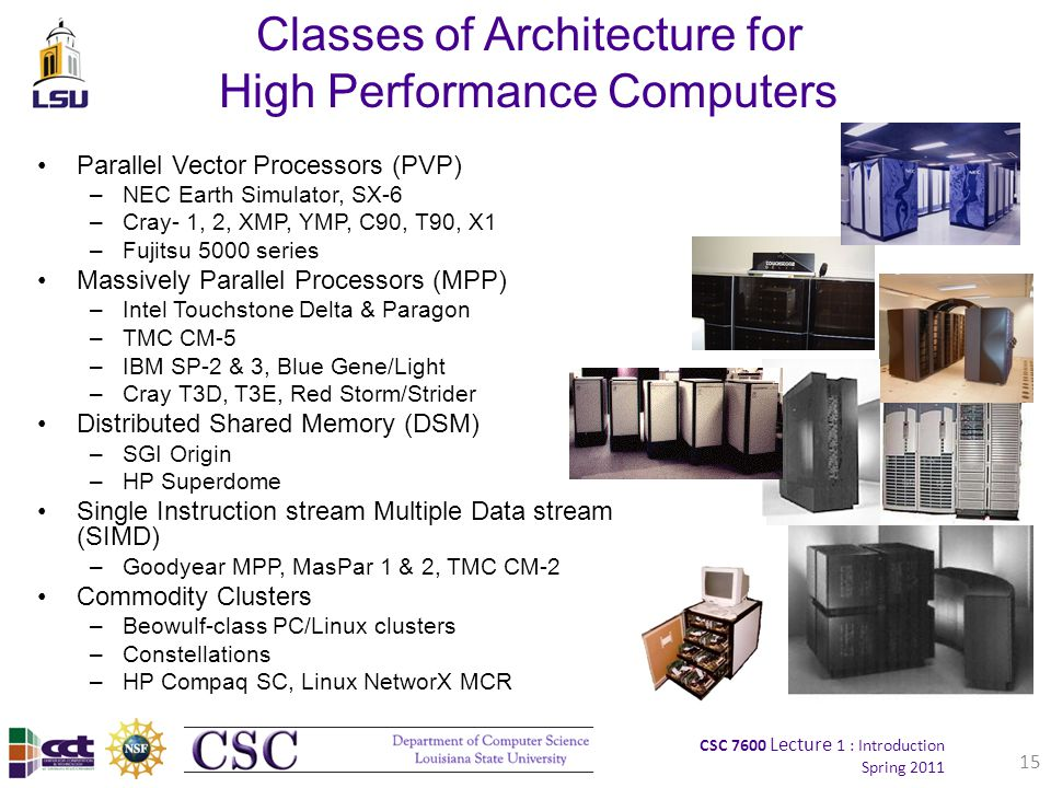 CSC 7600 Lecture 1 : Introduction Spring 2011 15 Classes of Architecture for High Performance Computers Parallel Vector Processors (PVP) –NEC Earth Simulator, SX-6 –Cray- 1, 2, XMP, YMP, C90, T90, X1 –Fujitsu 5000 series Massively Parallel Processors (MPP) –Intel Touchstone Delta & Paragon –TMC CM-5 –IBM SP-2 & 3, Blue Gene/Light –Cray T3D, T3E, Red Storm/Strider Distributed Shared Memory (DSM) –SGI Origin –HP Superdome Single Instruction stream Multiple Data stream (SIMD) –Goodyear MPP, MasPar 1 & 2, TMC CM-2 Commodity Clusters –Beowulf-class PC/Linux clusters –Constellations –HP Compaq SC, Linux NetworX MCR