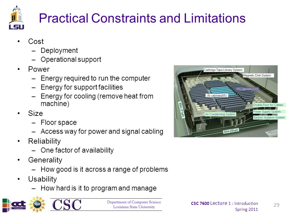CSC 7600 Lecture 1 : Introduction Spring 2011 29 Practical Constraints and Limitations Cost –Deployment –Operational support Power –Energy required to run the computer –Energy for support facilities –Energy for cooling (remove heat from machine) Size –Floor space –Access way for power and signal cabling Reliability –One factor of availability Generality –How good is it across a range of problems Usability –How hard is it to program and manage