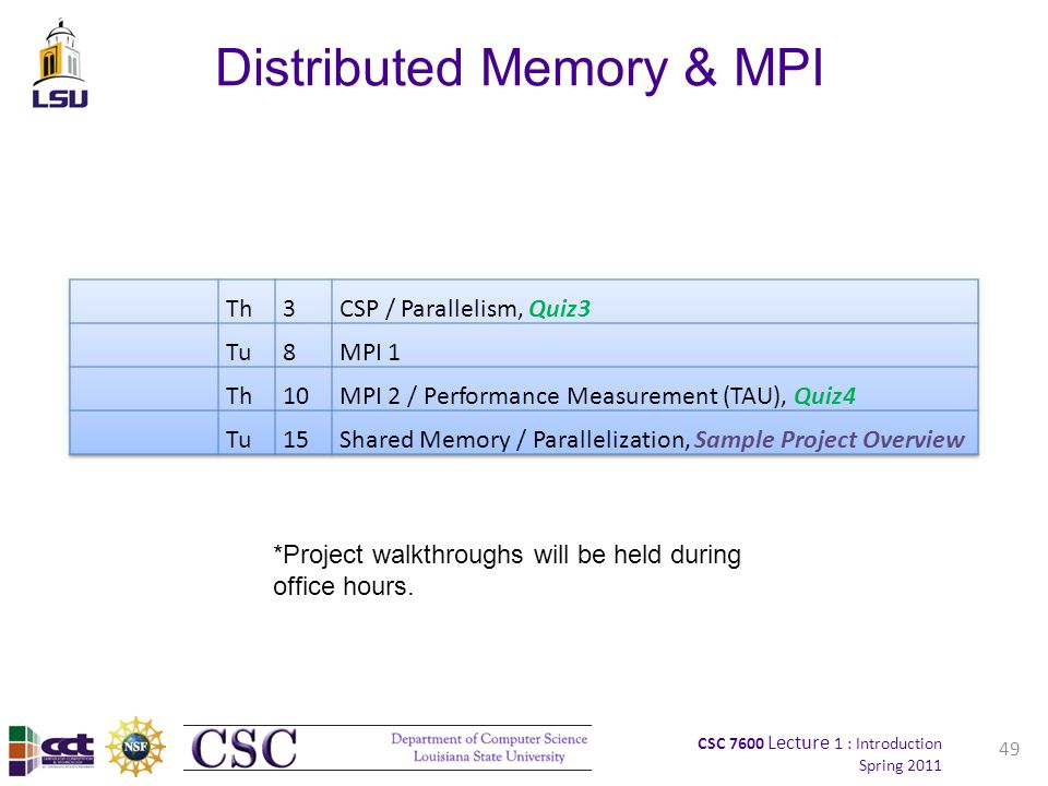 CSC 7600 Lecture 1 : Introduction Spring 2011 Distributed Memory & MPI 49 *Project walkthroughs will be held during office hours.