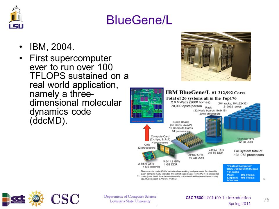 CSC 7600 Lecture 1 : Introduction Spring 2011 BlueGene/L IBM, 2004.