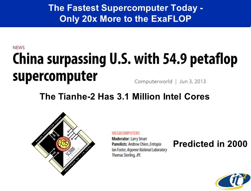 Dedicated Exascale Supercomputers Will be Needed for Single Instruments Within a Decade IBM has until 2024 to develop a computer that can process a few exabytes of data per day.