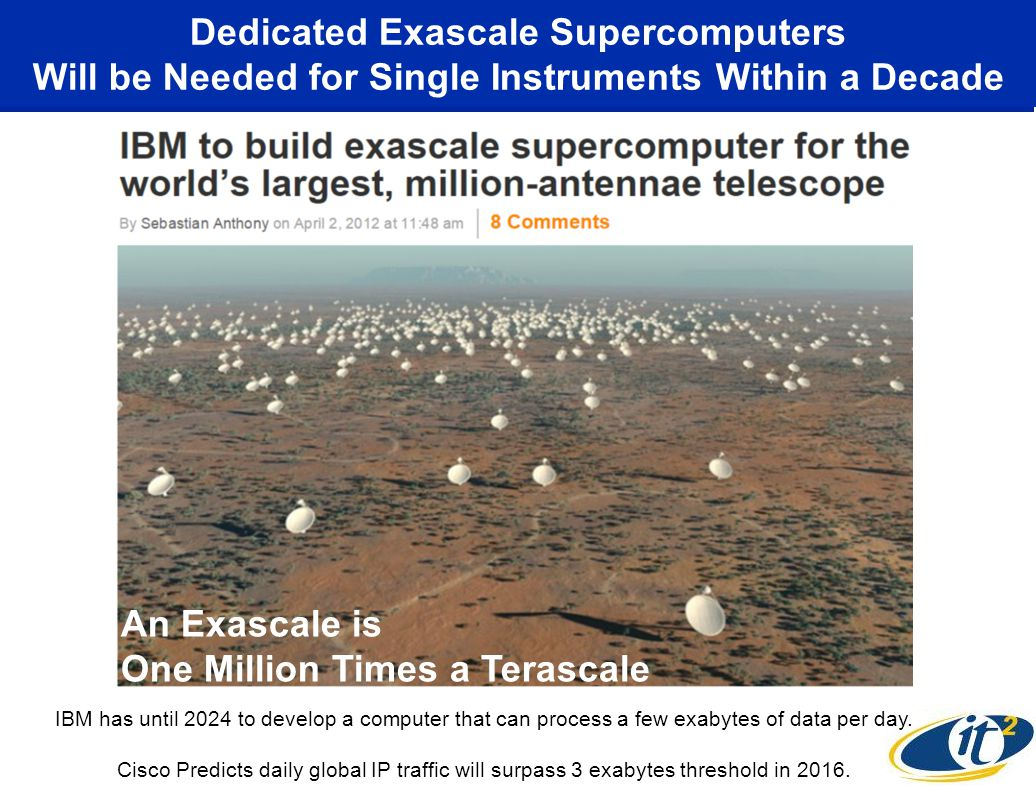 Brain-Inspired Processors Are The Start of the non-von Neumann Architecture Era On the drawing board are collections of 64, 256, 1024, and 4096 chips.