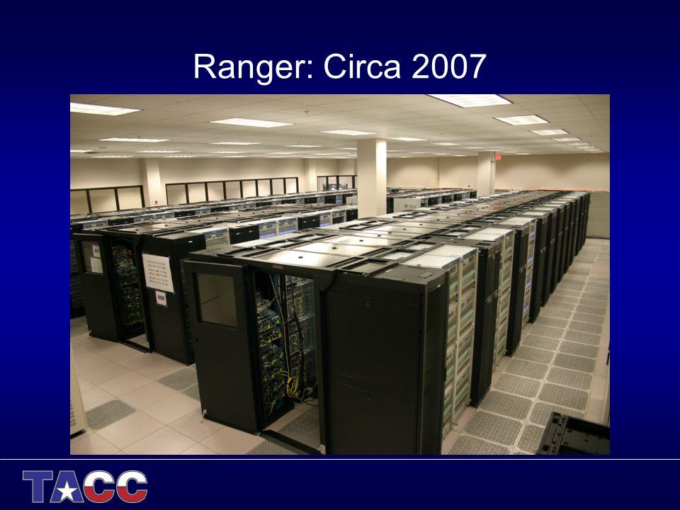 Ranger: Circa 2007
