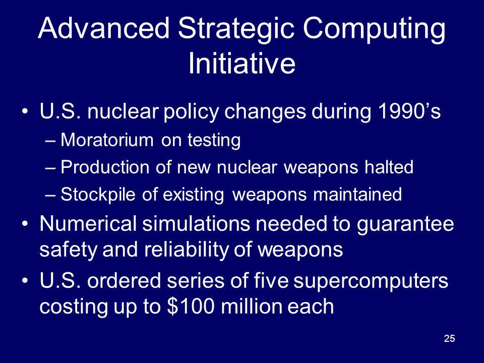 25 Advanced Strategic Computing Initiative U.S.