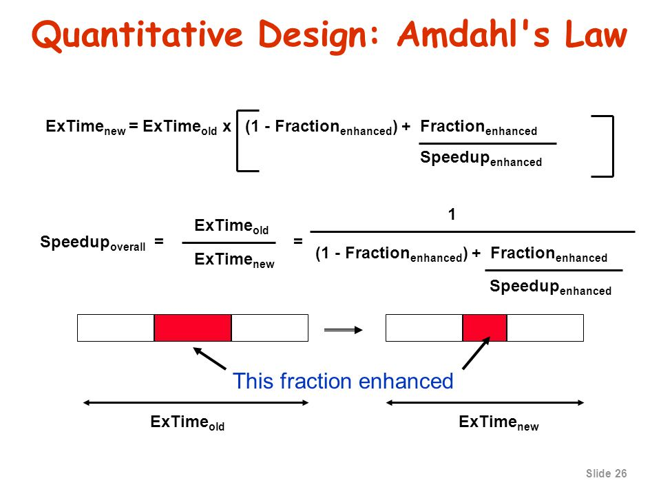 Slide 25 Suppose that enhancement E accelerates a fraction F of the task by a factor S, and the remainder of the task is unaffected Speedup due to enhancement E: This fraction enhanced Quantitative Design: Amdahl s Law Amdahl's Law gives a quick way to find the speedup from some enhancement.