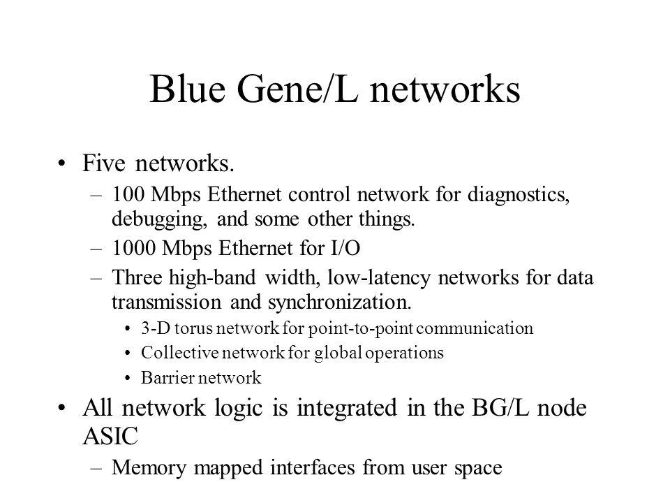 Blue Gene/L networks Five networks.