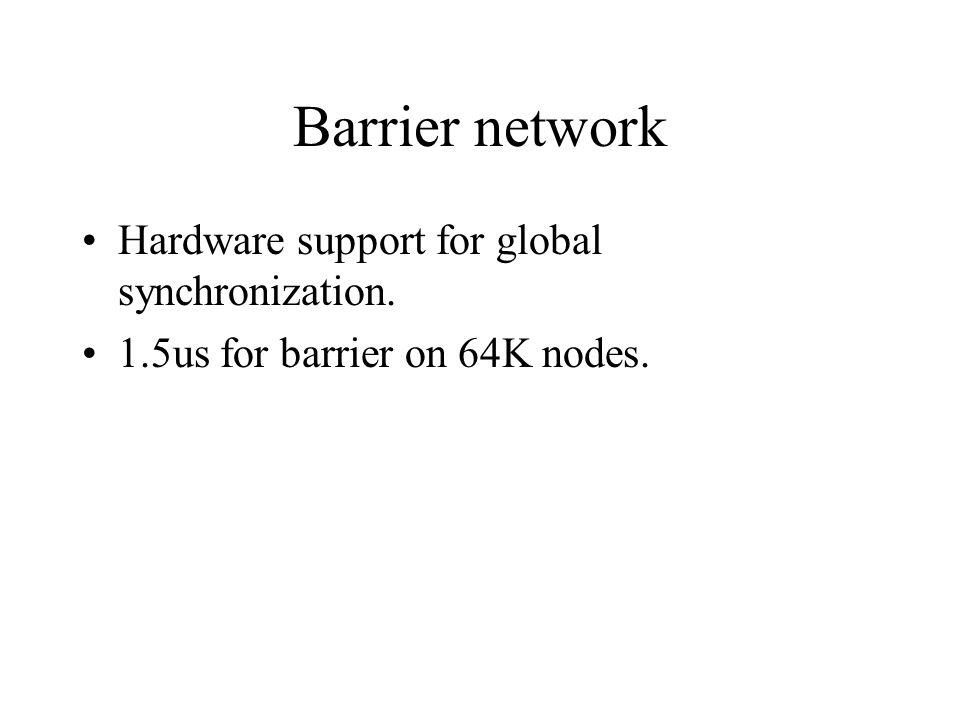 Barrier network Hardware support for global synchronization. 1.5us for barrier on 64K nodes.