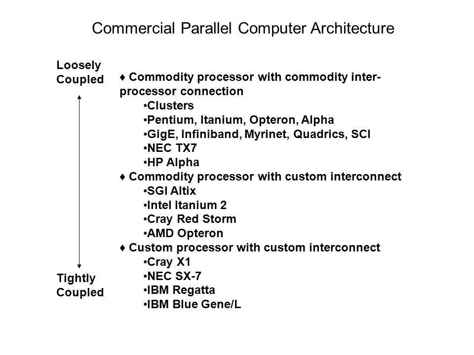 ♦ Commodity processor with commodity inter- processor connection Clusters Pentium, Itanium, Opteron, Alpha GigE, Infiniband, Myrinet, Quadrics, SCI NEC TX7 HP Alpha ♦ Commodity processor with custom interconnect SGI Altix Intel Itanium 2 Cray Red Storm AMD Opteron ♦ Custom processor with custom interconnect Cray X1 NEC SX-7 IBM Regatta IBM Blue Gene/L Loosely Coupled Tightly Coupled Commercial Parallel Computer Architecture