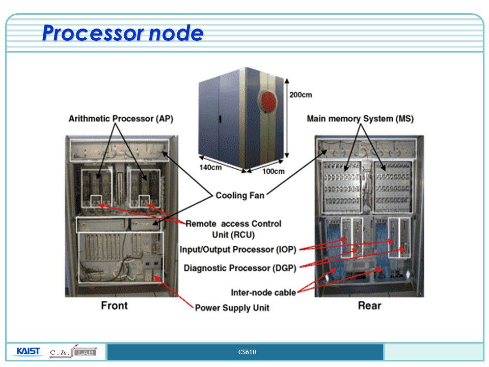 CS610 Processor node