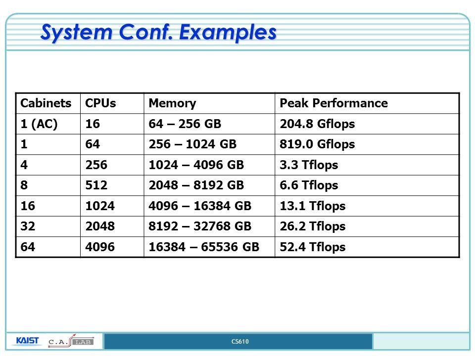 CS610 System Conf.