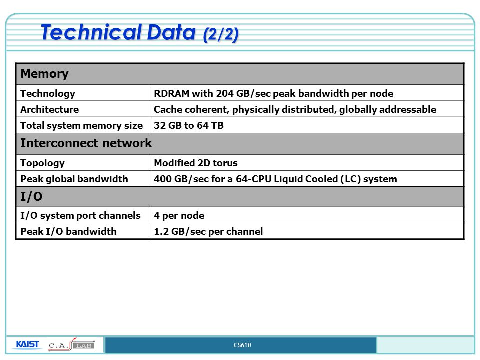 CS610 Technical Data (2/2) Memory TechnologyRDRAM with 204 GB/sec peak bandwidth per node ArchitectureCache coherent, physically distributed, globally