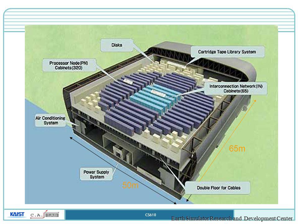 CS610 65m 50m Earth Simulator Research and Development Center